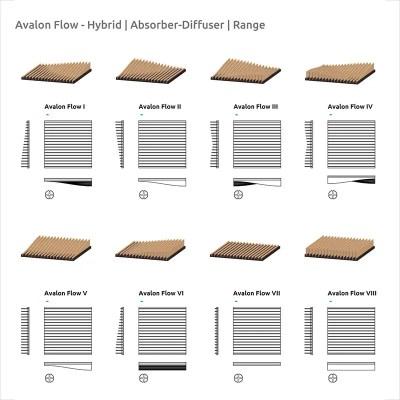 artnovion avalon flow concept-motifs