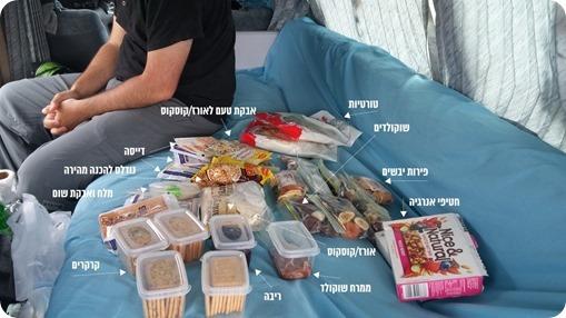 food4track1
