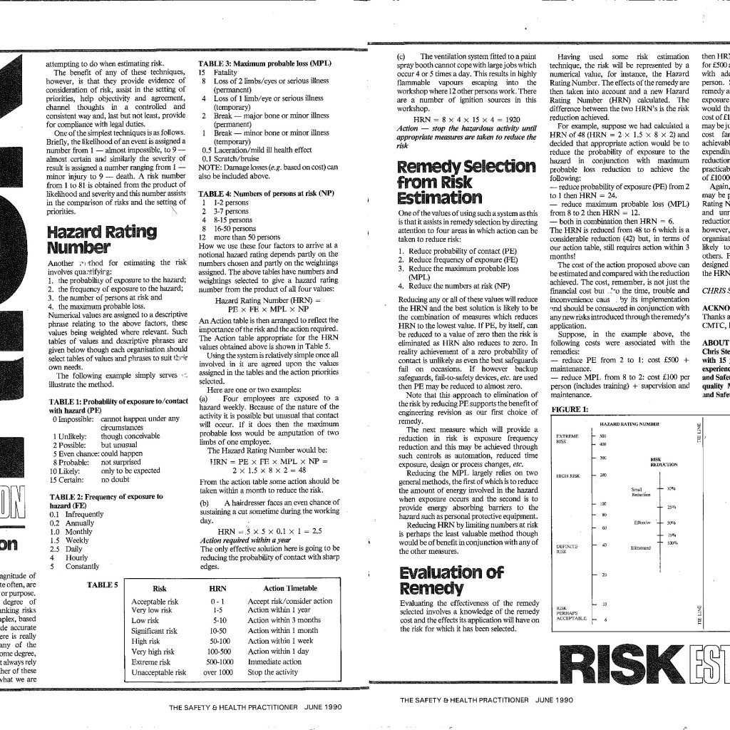 Throwback Thursday: Risk Estimation