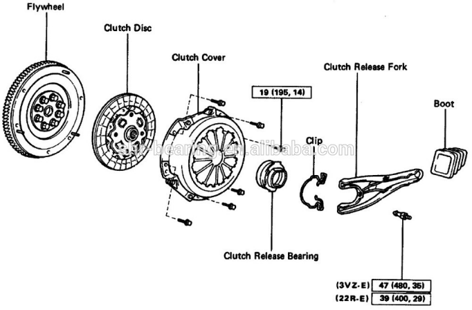 NSK 55TMK20 Clutch Release Bearing wanted-Choose Auto