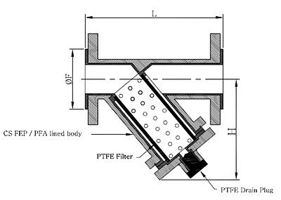 Tankless Water Heater Valve Rinnai Heater Valve Wiring
