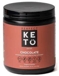 Perfect Keto Shred Fitness NY Review