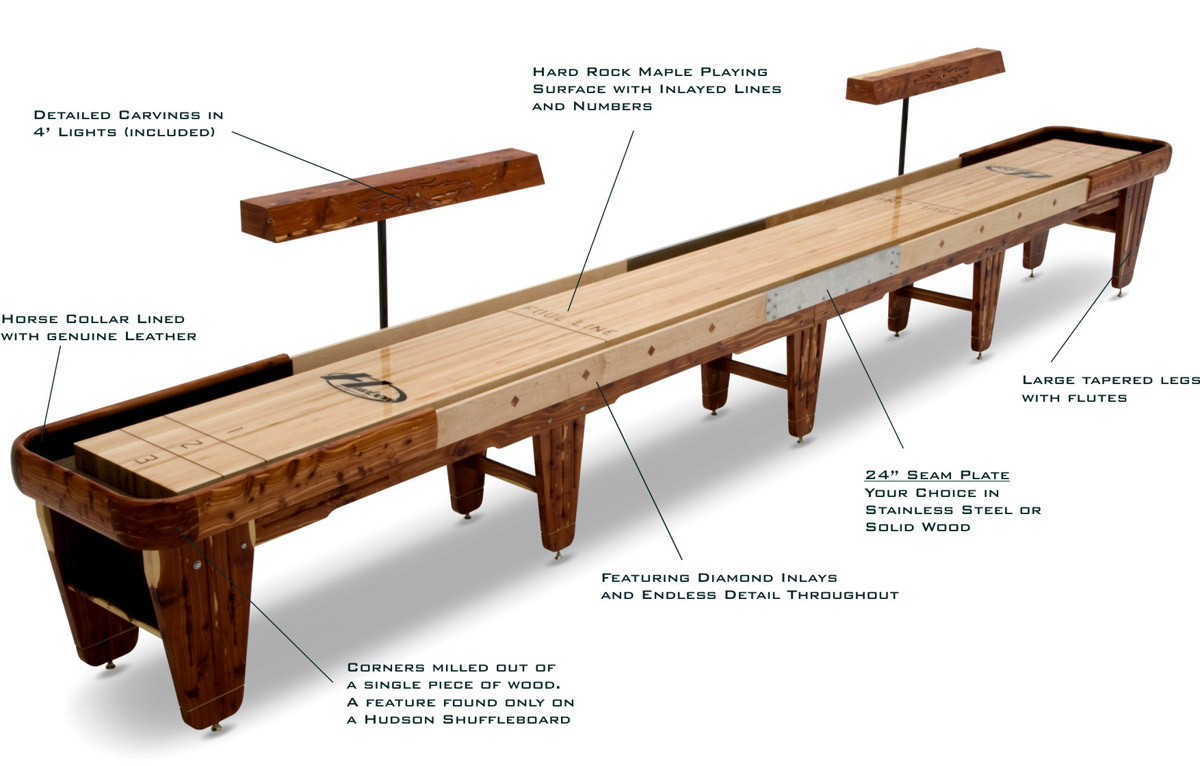 table shuffleboard dimensions diagram chevy silverado zubeh r in deutschland tables archives - resources