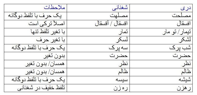 haidari-alefboh-1