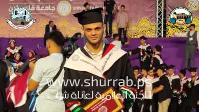 تميم عبدالحي