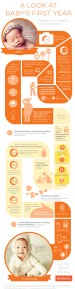 Shutterfly Baby Infographic