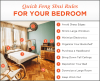 Feng Shui Bedroom Design: The Complete Guide