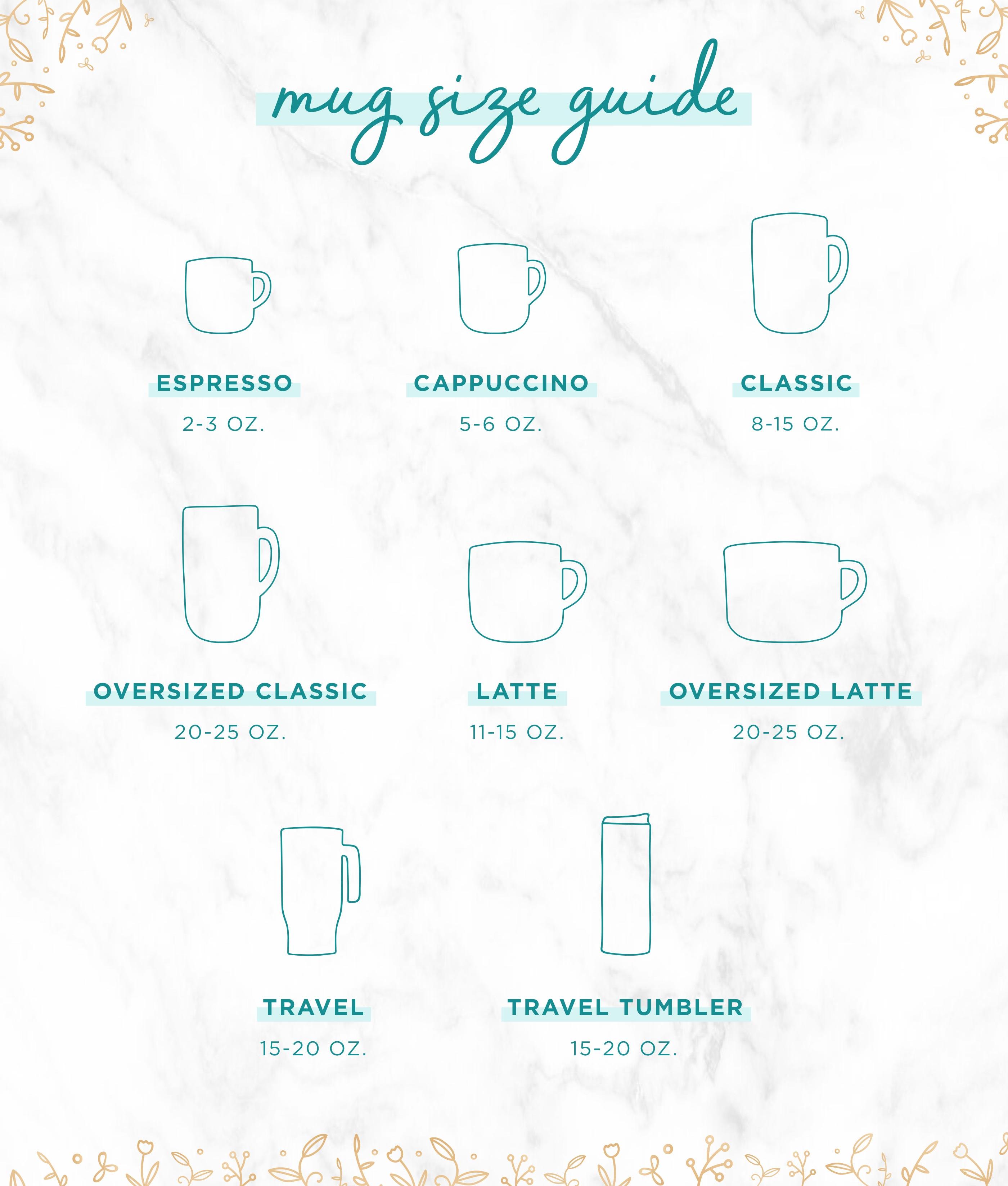 coffee mug sizes guide
