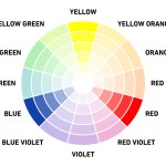 What Is A Color Scheme Definitions Types Examples