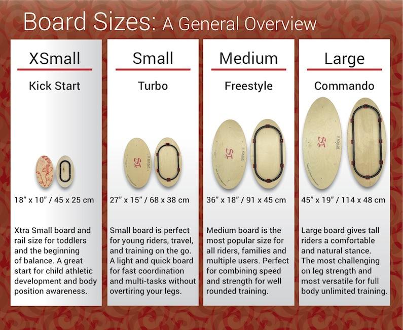 balance board buyer guide