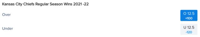Kansas City Chiefs Win Total Odds via FanDuel Sportsbook