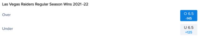 Las Vegas Raiders Win Total Odds via FanDuel Sportsbook