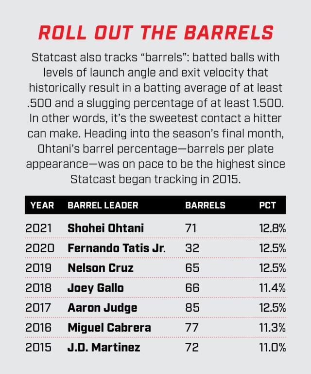 via Baseball Savant
