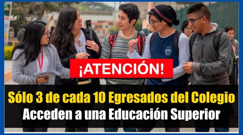 ATENCIÓN: Sólo 3 de cada 10 Egresados del Colegio Acceden a una Educación Superior [Conócelo aquí]
