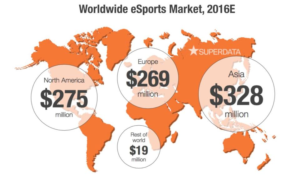 E-sports Is Here To Stay In Asia