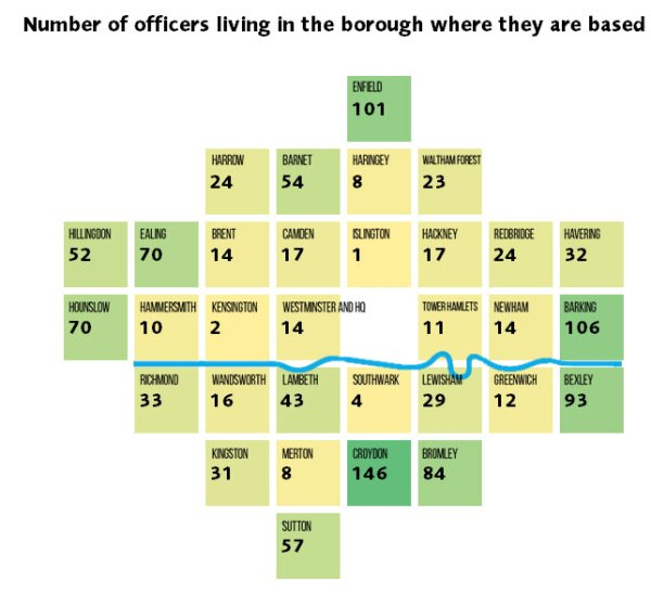 Number of officers living and working in each borough