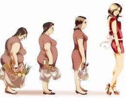 Kater menyrat me te thjeshta qe te bini nga pesha. Me siguri nuk i dinit.