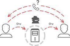 WhatsApp'tan kaçarken doluya tutulmayın: Diğer uygulamalar sizi dinliyor olabilir