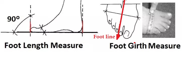 How To Measure Foot Size For Pointe Shoes
