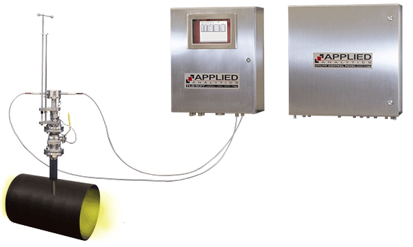 analizador gas de cola proceso claus sica medicion