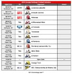 2010 UGA Football Printable Schedule