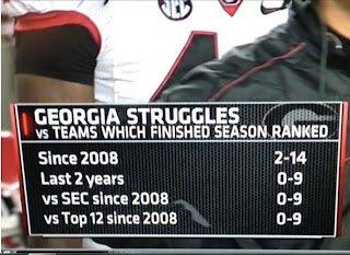 Georgia Struggles