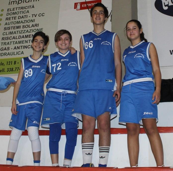 Cus Palermo U13