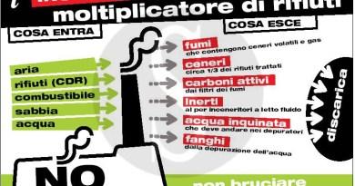 """#Sicilia. Inceneritori, Campanella a Lo Bello: """"Troppo tardi per cercare il dialogo"""""""