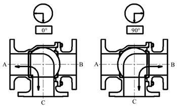 5 Port Ball Valve PVC Ball Valve Wiring Diagram ~ Odicis