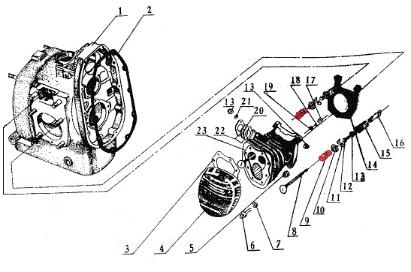 CJ750 ::: Intake and exhaust valve SPRINGS for the SV M1