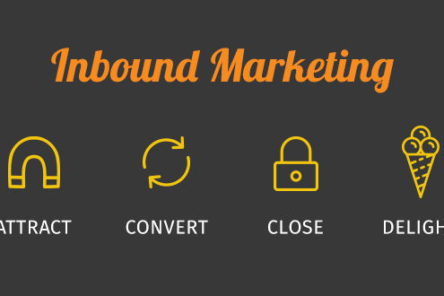Inbound Marketing solves the biggest sales problems