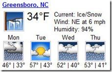 greensboro crazy march weather