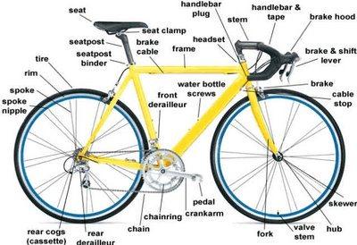 part of road bike