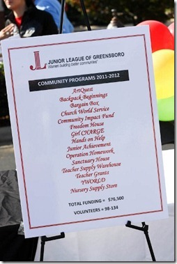 junior league community impact