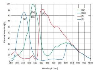 ASI071MC QE Curve