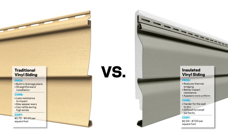 Vinyl Siding Vs Stucco Cost Plus Pros Amp Cons 2019