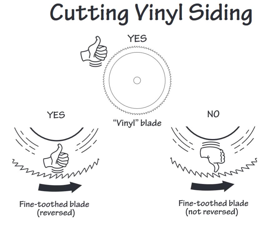 How to Install Vinyl Siding – DIY Guide