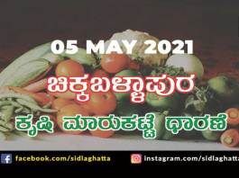 Chikkaballapur Agriculture Market APMC Daily Rates 07 may