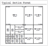 Useful Land Measurements and Conversions - Sidwell