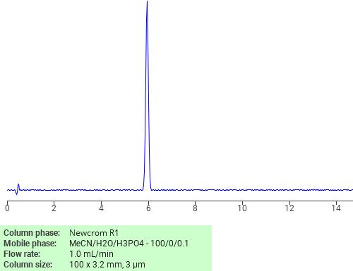 propylene phase diagram john deere 455 wiring glycol dipelargonate sielc separation of on newcrom c18 hplc column