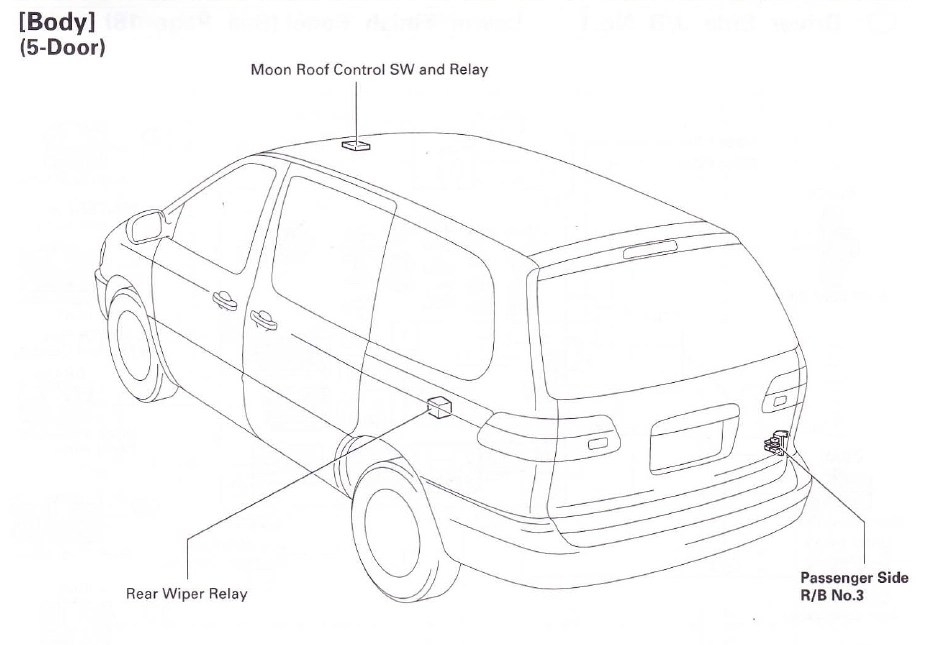 Wiring Diagram PDF: 2002 Sienna Fuse Box