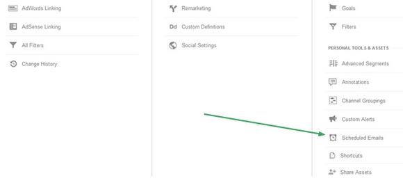 Scheduled Google Analytics email