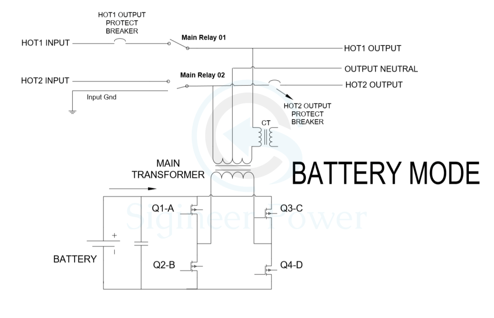 medium resolution of split phase inverter schematic of ac and inverter mode dual battery wiring diagram 50 rv wiring diagram split phase inverter