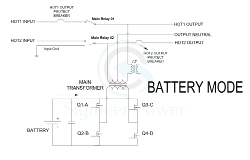 small resolution of split phase inverter schematic of ac and inverter mode dual battery wiring diagram 50 rv wiring diagram split phase inverter