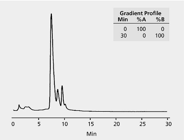 HPLC Analysis of Hemoglobin S on Discovery® BIO PolyMA-SCX