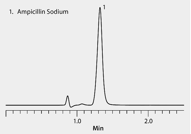 USP HPLC Analysis of Ampicillin Sodium on Ascentis