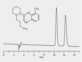 HPLC Analysis of Bupivacaine Enantiomers on Astec