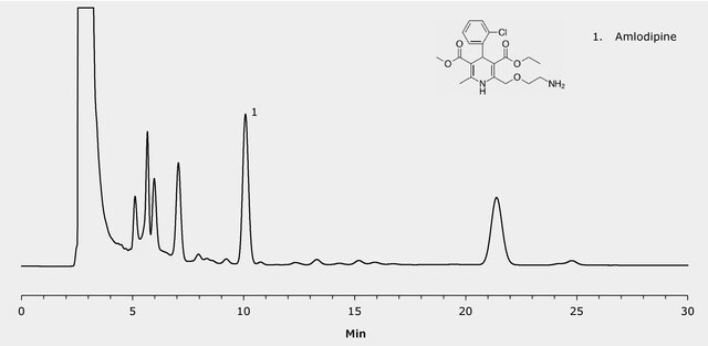 HPLC Analysis of Amlodipine Besylate Tablets on Purospher