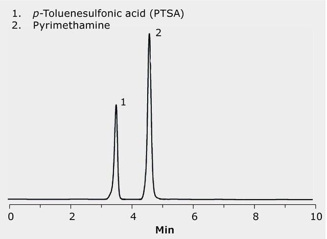 HPLC Analysis of p-Toluenesulfonic Acid (PTSA) and
