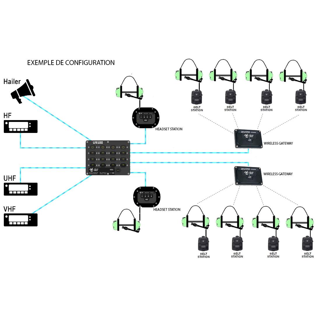 hight resolution of 3m wireless intercom system circuit diagram wiring diagram blog 3m wireless intercom system circuit diagram